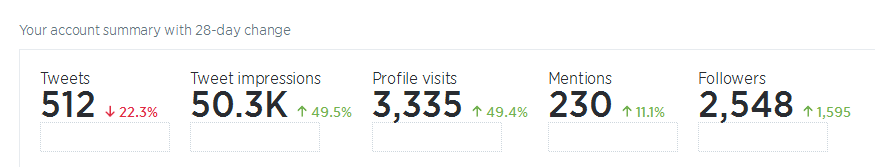 latest_twitter_stats