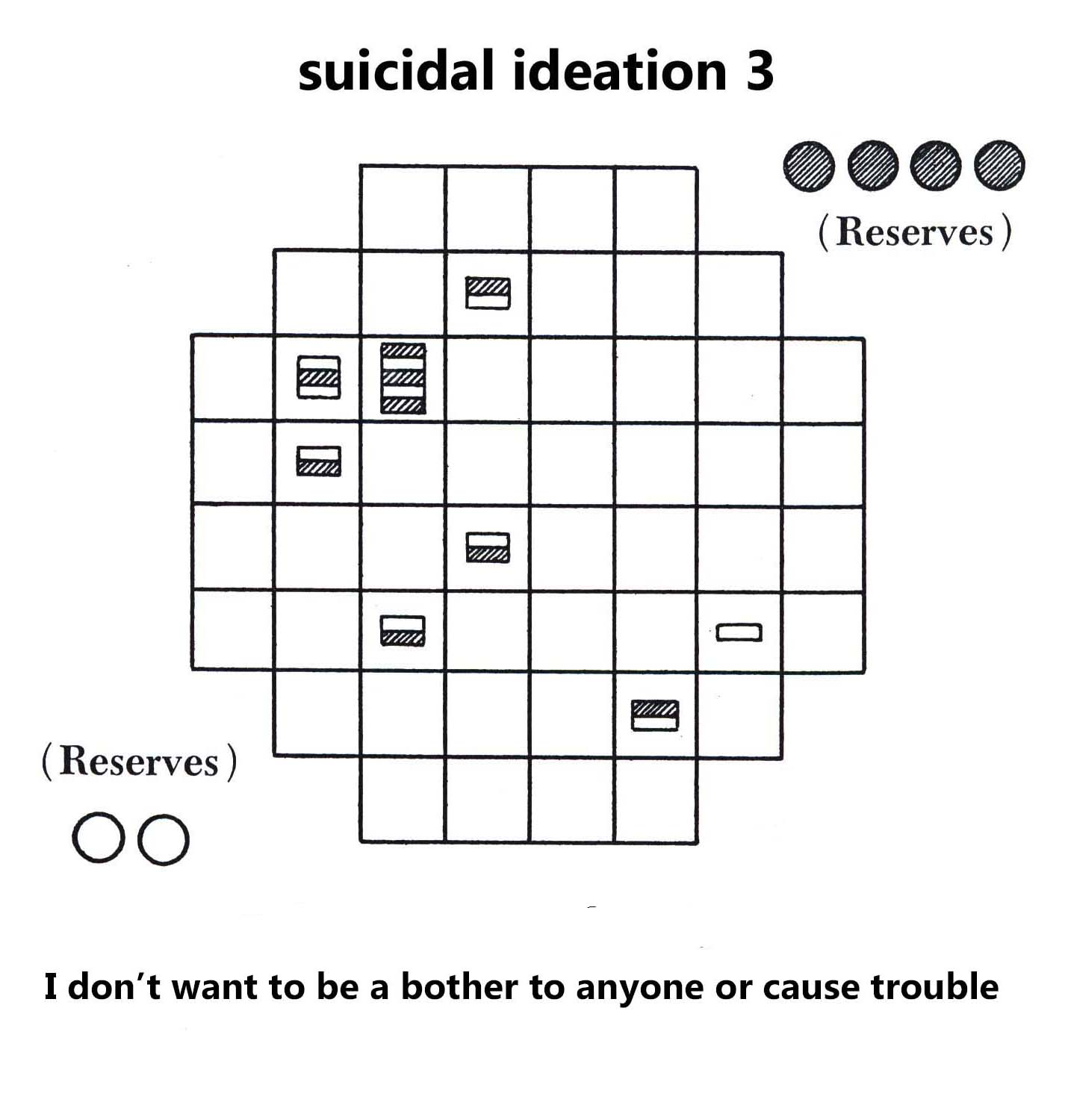 Diagram Poems Week 10 Suicidal Ideation Maudlin House