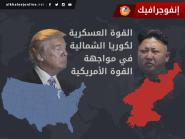 بالإنفوجرافيك.. القوة العسكرية المدمّرة لكوريا الشمالية وأمريكا