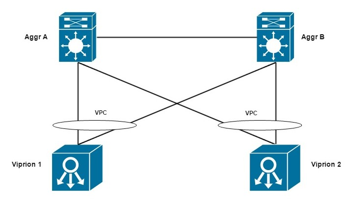 network_diagram_1_1