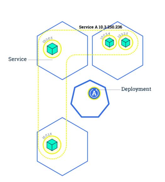 k8s_scaling