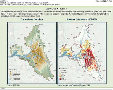 Subsidence in the Delta, from the Delta Plan