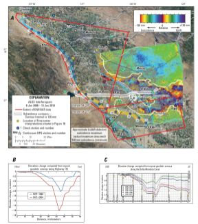 A) ALOS interferogram with subsidence contours showing vertical changes in land surface in the central San Joaquin Valley area, California, during January 8, 2008–January 13, 2010, (B) graph showing elevation changes computed from repeat geodetic surveys along Highway 152 for 1972–2004, and (C) graph showing elevation changes computed from repeat geodetic surveys along the Delta-Mendota Canal for 1935–2001. Subsidence data along Highway 152 were computed from published National Geodetic Survey elevations. Subsidence graph along the Delta-Mendota Canal was obtained from the San Luis-Delta Mendota Water Authority and the Central California Irrigation District