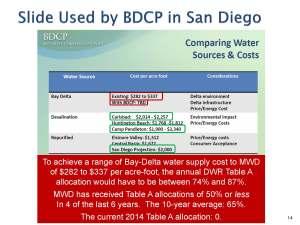 Cushman BDCP slide alt source costs