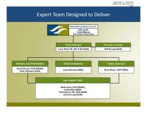 Item 13 DSC Levee Prioritization_Client Presentation_final_Page_02
