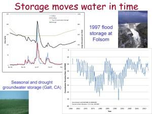 storage_in_california_2014-tnc-report_0_Page_04