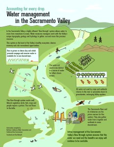 water-management-in-the-sac-valley_Page_1