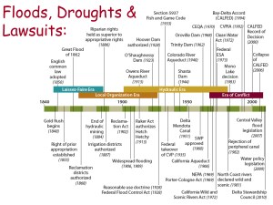 California water ag drought 2015 Viticulture Lund_Page_05