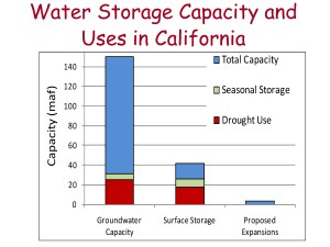 California water ag drought 2015 Viticulture Lund_Page_09