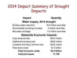California water ag drought 2015 Viticulture Lund_Page_11
