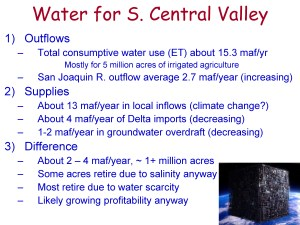 California water ag drought 2015 Viticulture Lund_Page_22