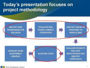 5-19-2015-Presentation-from ARCADISteam-to-Panel_Page_005