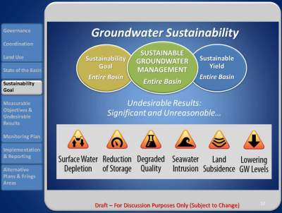 CWC SGMA Dec PPT_Page_12