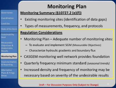 CWC SGMA Dec PPT_Page_20