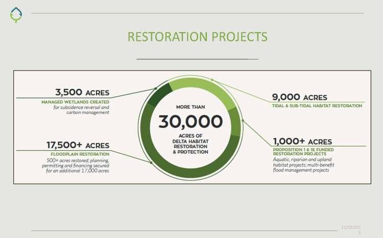 Eco Restore_Page_03