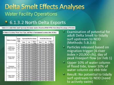 Delta smelt_Page_08
