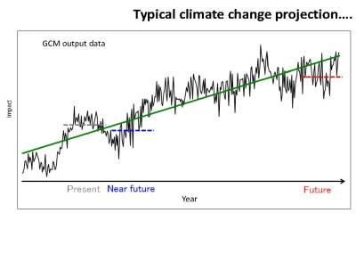 Schwarz climate change_Page_03
