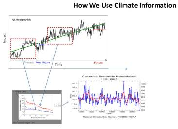 Schwarz climate change_Page_04