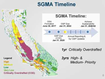 CAC SGMA Update PPT_Page_08