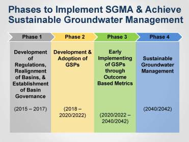 CAC SGMA Update PPT_Page_12