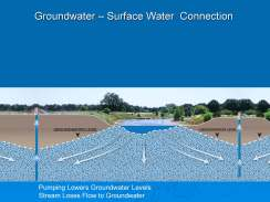 CWLS Interconnected Waters PPT_Page_05