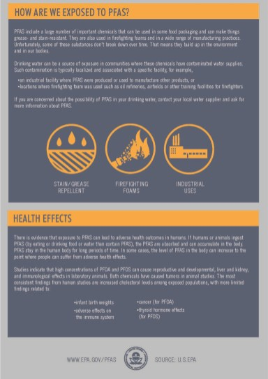 PFAS Infographic_Page_2