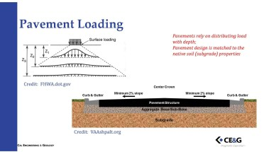 SOE Fisher PPT_Page_12