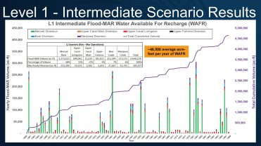 CWC Merced River PPT_Page_16