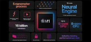 Apple M1 Mac size comparison