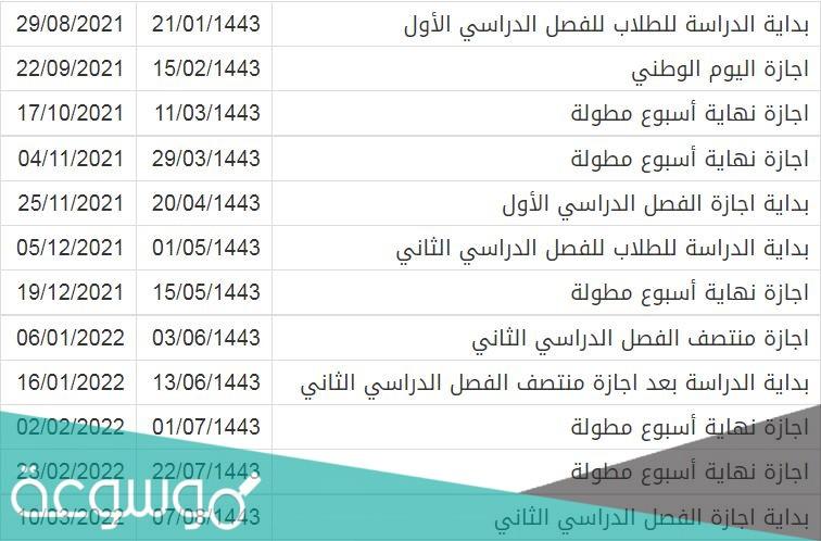 التقويم الدراسي 1443 عودة المعلمين