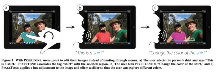 VOICE COMMANDS. PixelTone is a prototype iPad app that allows users to edit photos using a combination of voice commands and touch gestures. (Photo taken from PixelTone paper)