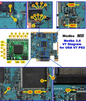 New version modbo40 PS2 modchip Matrix infinity 199