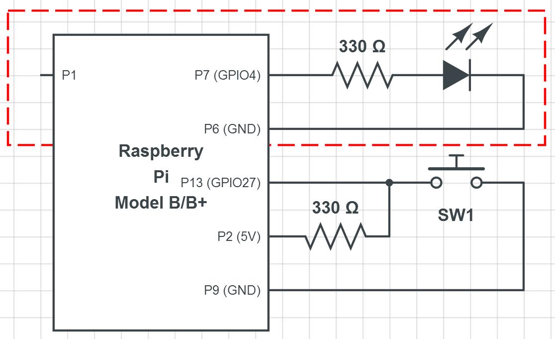 Using the Raspberry Pi GPIO with Python » maxEmbedded