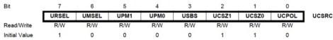 UCSRC - USART Control Register C