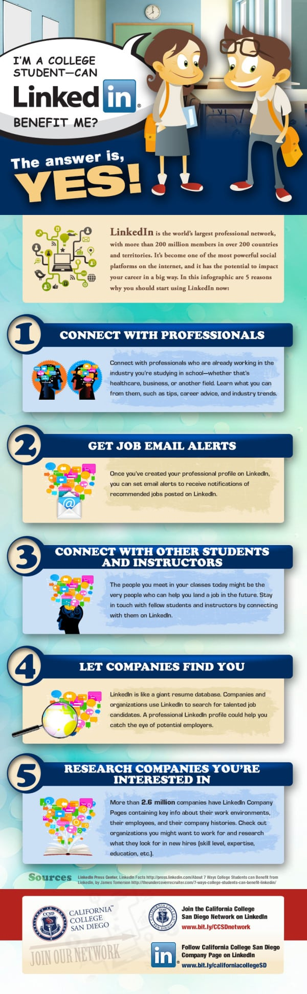 What Do I Put in My LinkedIn Profile if I am a College Student? LinkedIn  infoGrap_currStudents_CCSD4-e1401331251211
