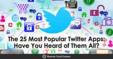 The 25 Most Popular Twitter Apps : Have You Heard of Them All?