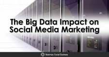 The Big Data Impact on Social Media Marketing