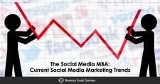 The Social Media MBA: Current Social Media Marketing Trends