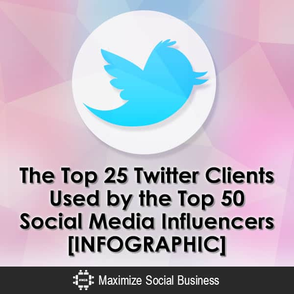 The Top 25 Twitter Clients Used by the Top 50 Social Media Influencers [INFOGRAPHIC] Twitter  The-Top-25-Twitter-Clients-Used-by-the-Top-50-Social-Media-Influencers-INFOGRAPHIC-V1