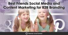 Best Friends: Social Media and Content Marketing for B2B Branding