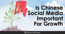 Is Chinese Social Media Important For Growth?