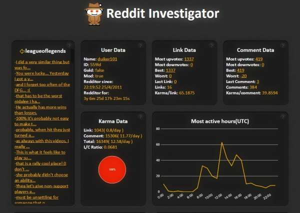 Analytics and Sleuthing Tools for reddit Reddit  reddit-investigator-snapshot