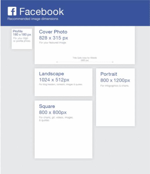 facebook dimensions