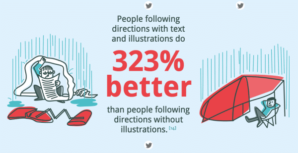 4 Best Practices For Creating Informative Infographics Infographics  Screen-Shot-2017-03-24-at-5.38.11-PM-600x309