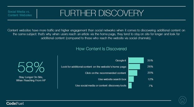 One Brand's Takeaways on Content Marketing vs Social Media Content Marketing  Further-Discovery