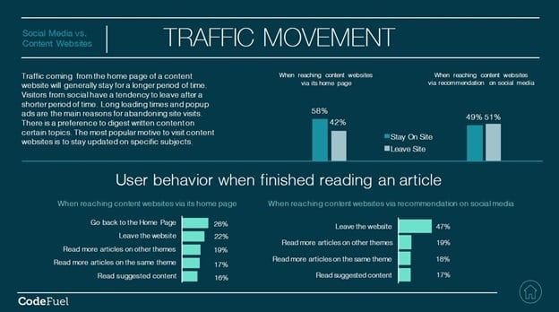 One Brand's Takeaways on Content Marketing vs Social Media Content Marketing  Traffic-Movement