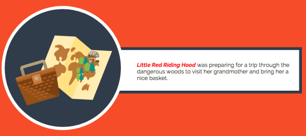 Infographic red riding hood