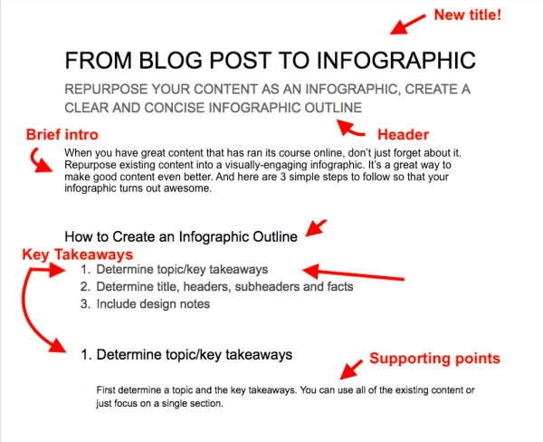 Infographic Outline Best Practices: How To Make Your Information Accessible Infographics  Blog_post_to_infographic_Example-600x488