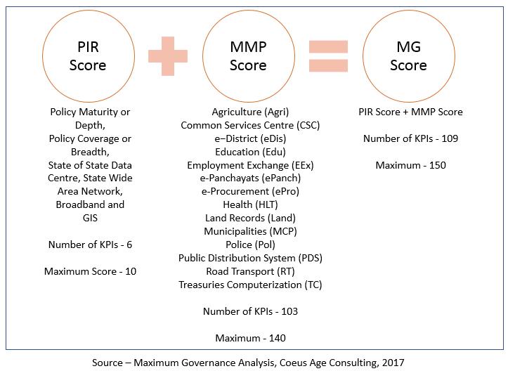 scoring-framework