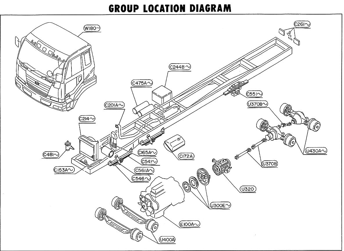 Nissan Ud Parts